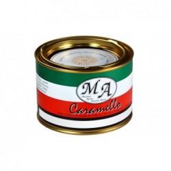 M.A. Caramello